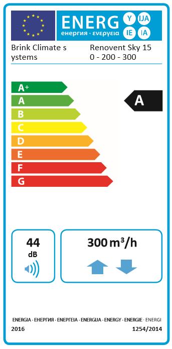 étiquette énergie renovent sky 300