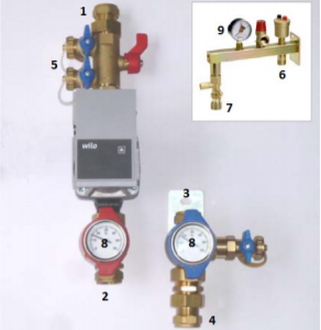 circulateur avec kit hydraulique
